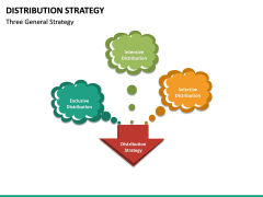 Distribution Strategy PPT Slide 15