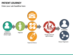 Patient Journey PPT Slide 25