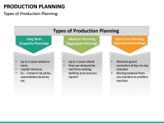 Production Planning PPT Slide 33