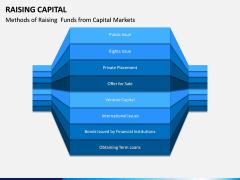 Raising Capital PPT Slide 6