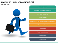 Unique Selling Proposition (USP) PPT slide 15