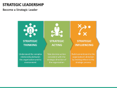 Strategic Leadership PPT Slide 21