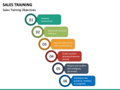 Sales Training PPT Slide 24