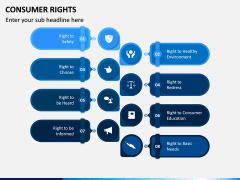 Consumer Rights PPT Slide 2
