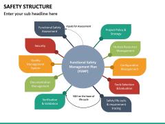 Safety Structure PPT Slide 17