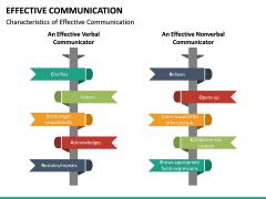 Effective Communication PPT slide 24