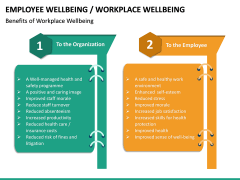 Employee Wellbeing PPT Slide 24