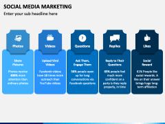 Social media marketing PPT slide 6