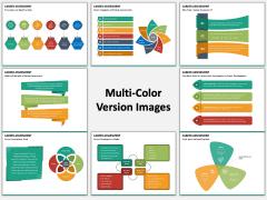 Career Assessment PPT Slide MC Combined