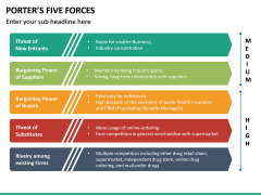 Porter's 5 Forces PPT Slide 26