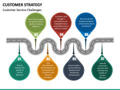 Customer Strategy PPT Slide 24
