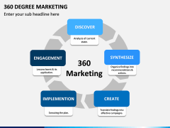 360 Degree Marketing PPT Slide 1