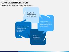 Ozone Layer Depletion PPT Slide 8