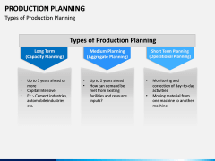 Production Planning PPT Slide 13