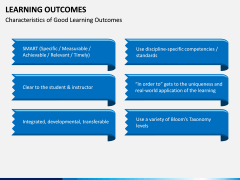 Learning Outcomes PPT Slide 8