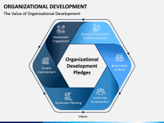 Organizational Development PPT Slide 4