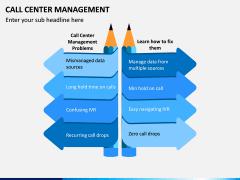 Call Center Management PPT Slide 3