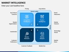 Market Intelligence PPT Slide 8