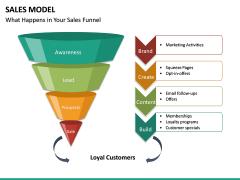 Sales Model PPT Slide 16