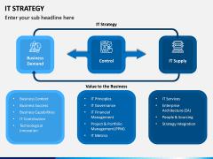 IT Strategy PPT Slide 11