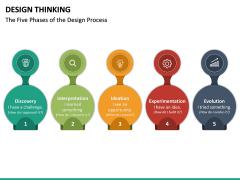Design Thinking PPT Slide 38