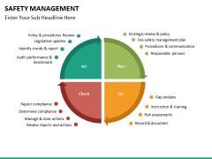 Safety management PPT slide 19
