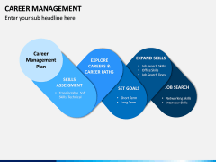 Career Management PPT Slide 8