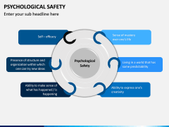 Psychological Safety PPT Slide 5