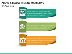 Above and Below the Line Marketing PPT Slide 25