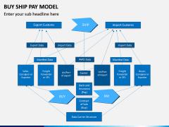 Buy Ship Pay Model PPT Slide 5