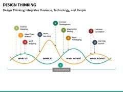 Design Thinking PPT Slide 48