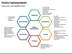 People Management PPT slide 22