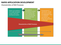 Rapid Application Development PPT Slide 30