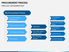 Procurement Process PPT Slide 11