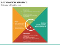 Psychological Resilience PPT Slide 24