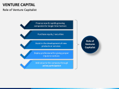 Venture Capital PPT Slide 8