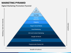 Marketing Pyramid PPT Slide 5