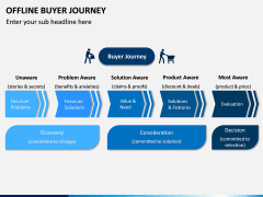 Offline Buyer Journey PPT Slide 2