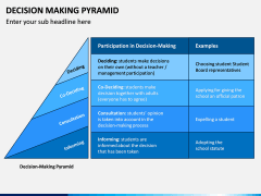 Decision Making Pyramid PPT Slide 2