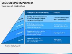 Decision Making Pyramid PPT Slide 2