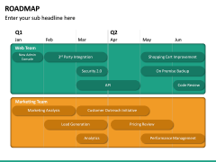 Roadmap PPT Slide 28