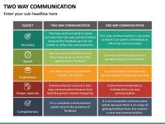 Two Way Communication PPT Slide 22