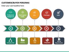 Buyer persona PPT slide 30