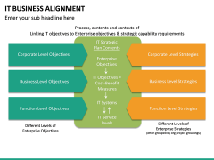IT Business Alignment PPT Slide 25