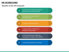 HR Scorecard PPT Slide 21