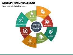 Information Management PPT Slide 17