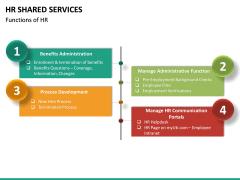 HR Shared Services PPT Slide 17