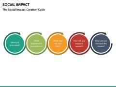 Social Impact PPT Slide 24