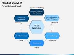 Project Delivery PPT Slide 4