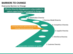 Barriers to Change PPT slide 12